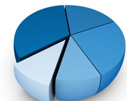market-sectors